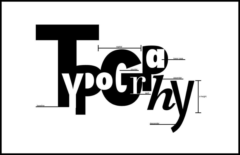 Lettertype basics voor dummies