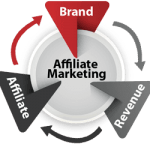 affiliate-marketing-4